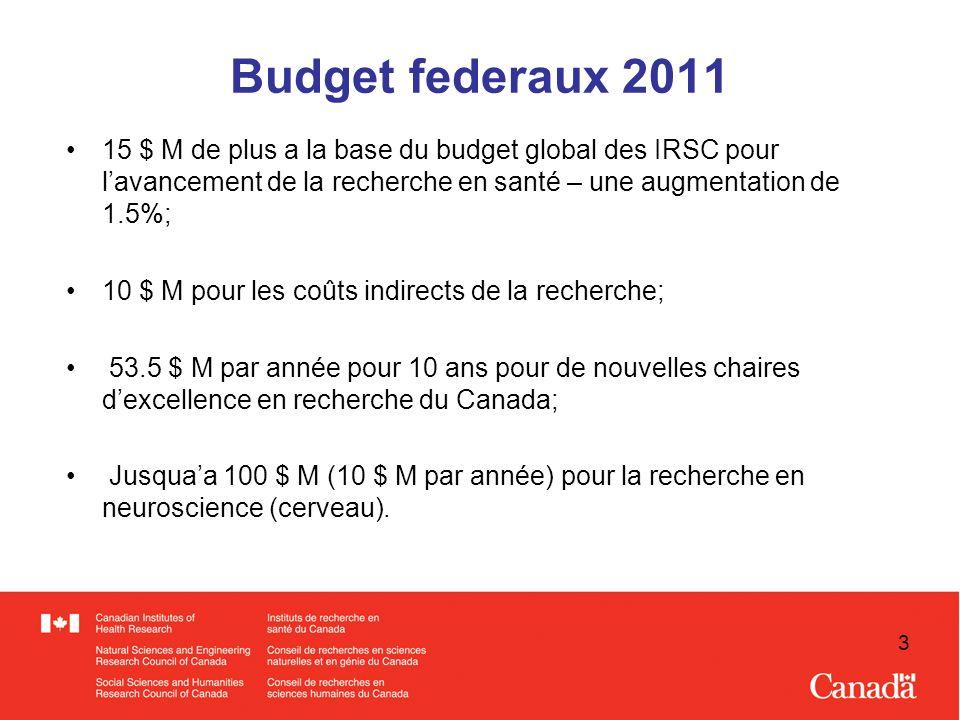 3 Budget federaux 2011 15 $ M de plus a la base du budget global des IRSC pour lavancement de la recherche en santé – une augmentation de 1.5%; 10 $ M pour les coûts indirects de la recherche; 53.5 $ M par année pour 10 ans pour de nouvelles chaires dexcellence en recherche du Canada; Jusquaa 100 $ M (10 $ M par année) pour la recherche en neuroscience (cerveau).