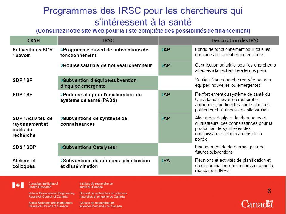 7 Choisir le bon organisme subventionnaire fédéral PREMIÈRE ÉTAPE Les chercheurs dont la proposition est liée à la santé devraient consulter le mandat des IRSC en premier pour explorer ladmissibilité.