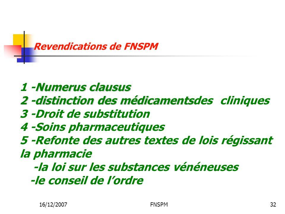 16/12/2007FNSPM32 Numerus clausus 2 -distinction des médicaments 1 -Numerus clausus 2 -distinction des médicamentsdes cliniques 3 -Droit de substituti