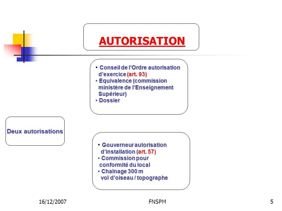 16/12/2007FNSPM5 Deux autorisations AUTORISATION Conseil de lOrdre autorisation Conseil de lOrdre autorisation dexercice (art. 93) dexercice (art. 93)