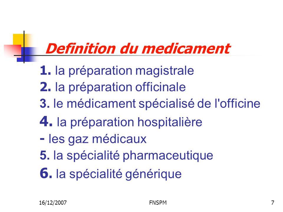 16/12/2007FNSPM7 Definition du medicament 1. la préparation magistrale 2. la préparation officinale 3. le médicament spécialisé de l'officine 4. la pr
