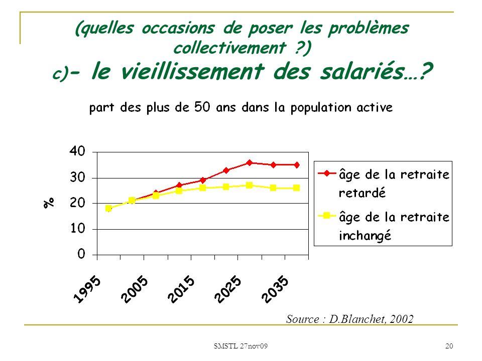 SMSTL 27nov09 20 Source : D.Blanchet, 2002 (quelles occasions de poser les problèmes collectivement ?) c) - le vieillissement des salariés…?