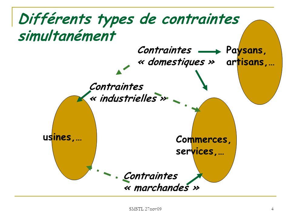 SMSTL 27nov09 4 Différents types de contraintes simultanément usines,… Commerces, services,… Contraintes « industrielles » Contraintes « marchandes »