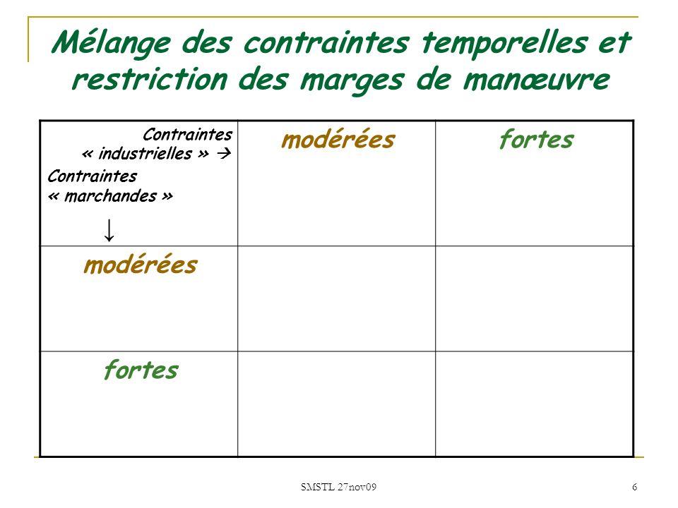 SMSTL 27nov09 6 Mélange des contraintes temporelles et restriction des marges de manœuvre Contraintes « industrielles » Contraintes « marchandes » mod