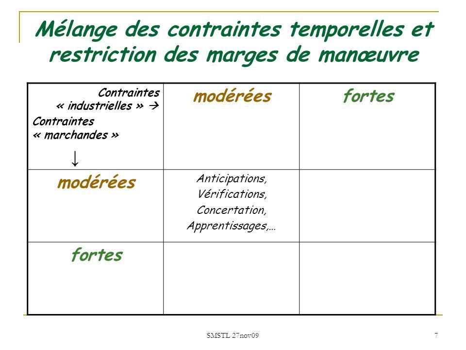 SMSTL 27nov09 7 Mélange des contraintes temporelles et restriction des marges de manœuvre Contraintes « industrielles » Contraintes « marchandes » mod