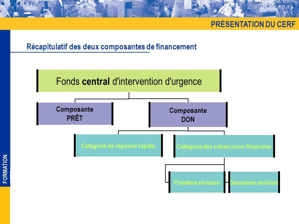 FORMATION CERF Fonds central d'intervention d'urgence Composante PRÊT Composante DON Catégorie de réponse rapide Catégorie des crises sous- financées