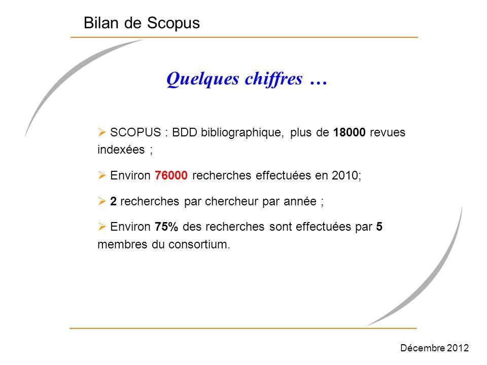 SCOPUS : BDD bibliographique, plus de 18000 revues indexées ; Environ 76000 recherches effectuées en 2010; 2 recherches par chercheur par année ; Envi