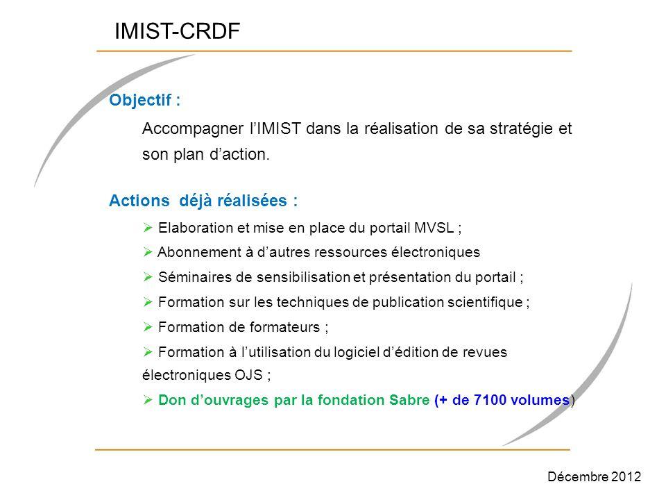 IMIST-CRDF Objectif : Accompagner lIMIST dans la réalisation de sa stratégie et son plan daction. Actions déjà réalisées : Elaboration et mise en plac
