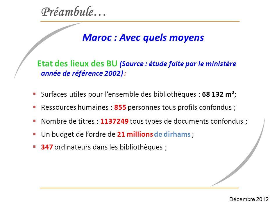 Préambule… Etat des lieux des BU (Source : étude faite par le ministère année de référence 2002) : Surfaces utiles pour lensemble des bibliothèques :