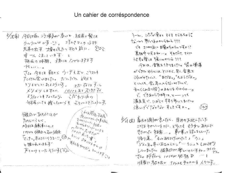 Un cahier de corréspondence