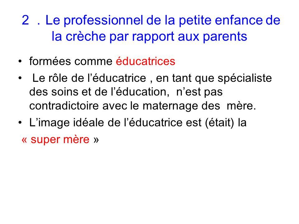 Le professionnel de la petite enfance de la crèche par rapport aux parents formées comme éducatrices Le rôle de léducatrice, en tant que spécialiste des soins et de léducation, nest pas contradictoire avec le maternage des mère.