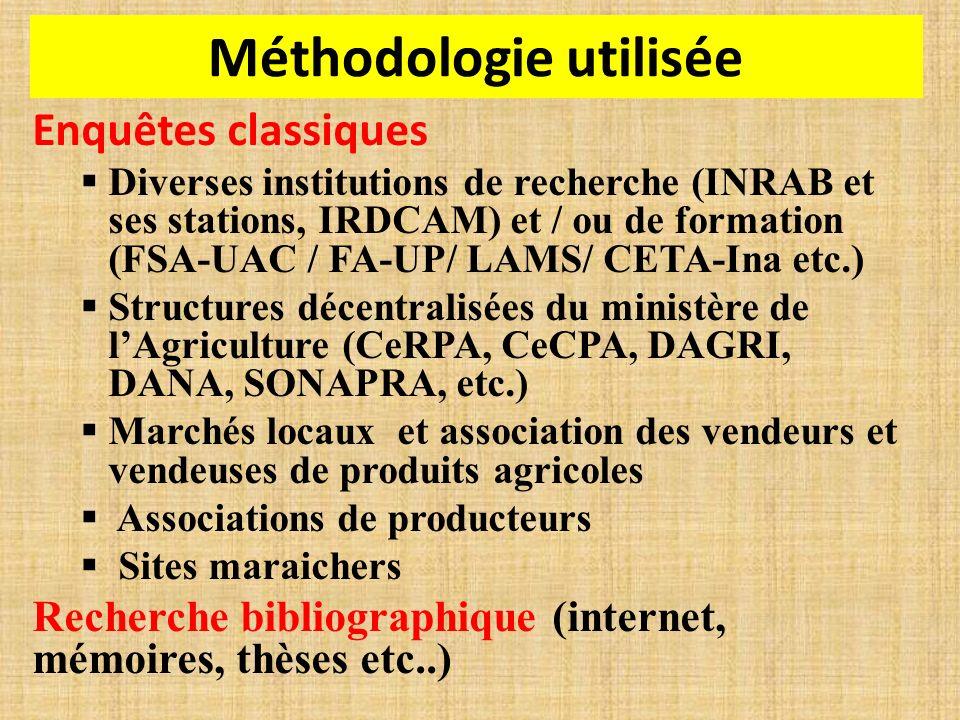Enquêtes classiques Diverses institutions de recherche (INRAB et ses stations, IRDCAM) et / ou de formation (FSA-UAC / FA-UP/ LAMS/ CETA-Ina etc.) Str
