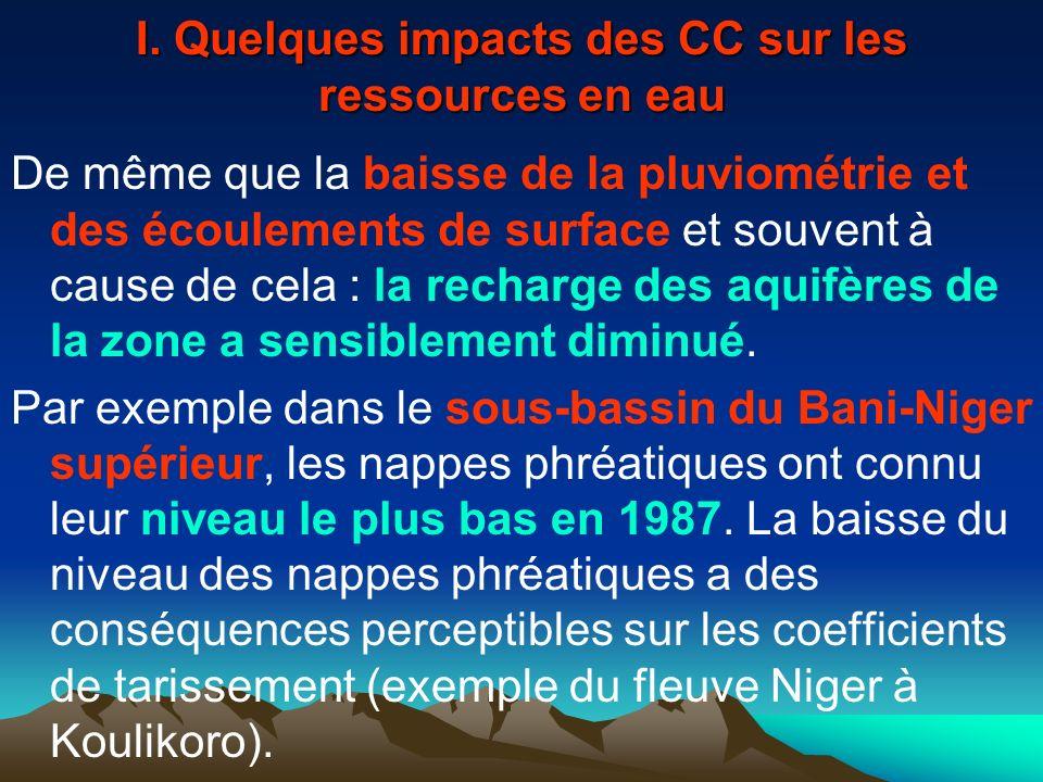 I. Quelques impacts des CC sur les ressources en eau De même que la baisse de la pluviométrie et des écoulements de surface et souvent à cause de cela