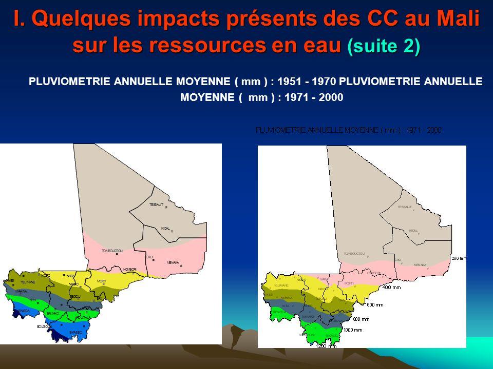 I. Quelques impacts présents des CC au Mali sur les ressources en eau (suite 2) PLUVIOMETRIE ANNUELLE MOYENNE ( mm ) : 1951 - 1970 PLUVIOMETRIE ANNUEL