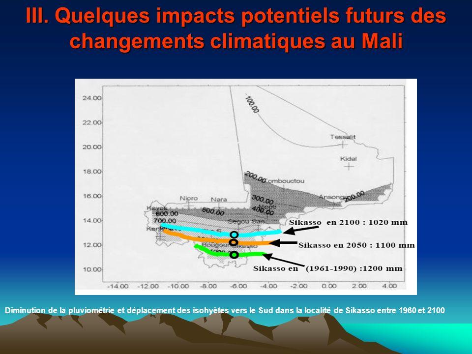III. Quelques impacts potentiels futurs des changements climatiques au Mali Diminution de la pluviométrie et déplacement des isohyètes vers le Sud dan