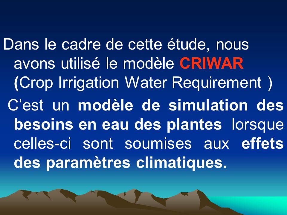 Dans le cadre de cette étude, nous avons utilisé le modèle CRIWAR (Crop Irrigation Water Requirement ) Cest un modèle de simulation des besoins en eau