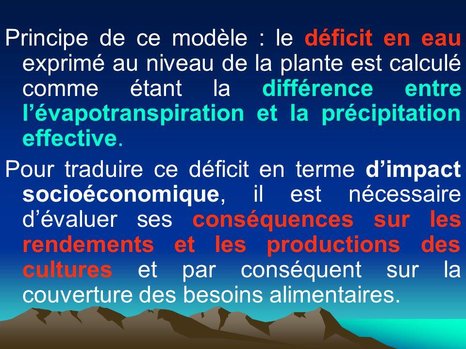 Principe de ce modèle : le déficit en eau exprimé au niveau de la plante est calculé comme étant la différence entre lévapotranspiration et la précipi