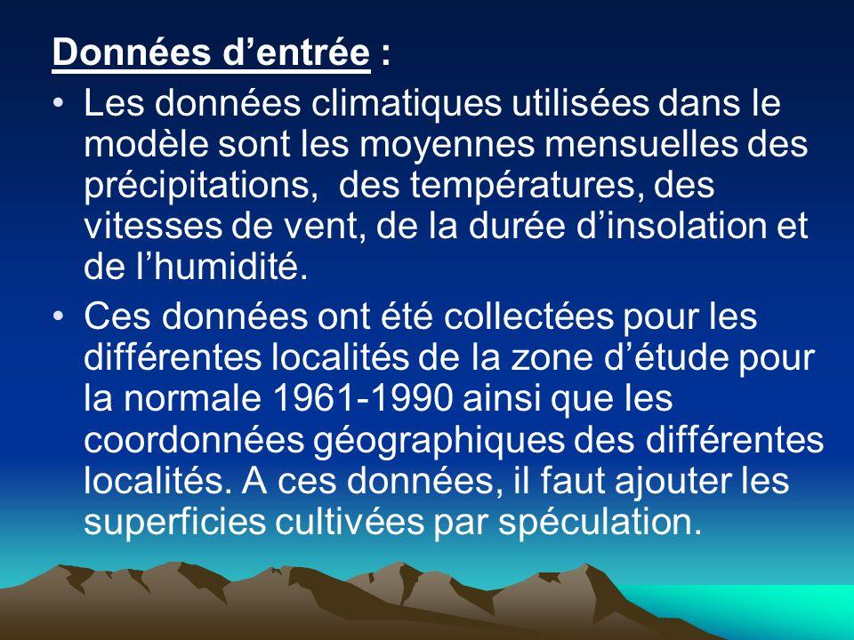 Données dentrée : Les données climatiques utilisées dans le modèle sont les moyennes mensuelles des précipitations, des températures, des vitesses de