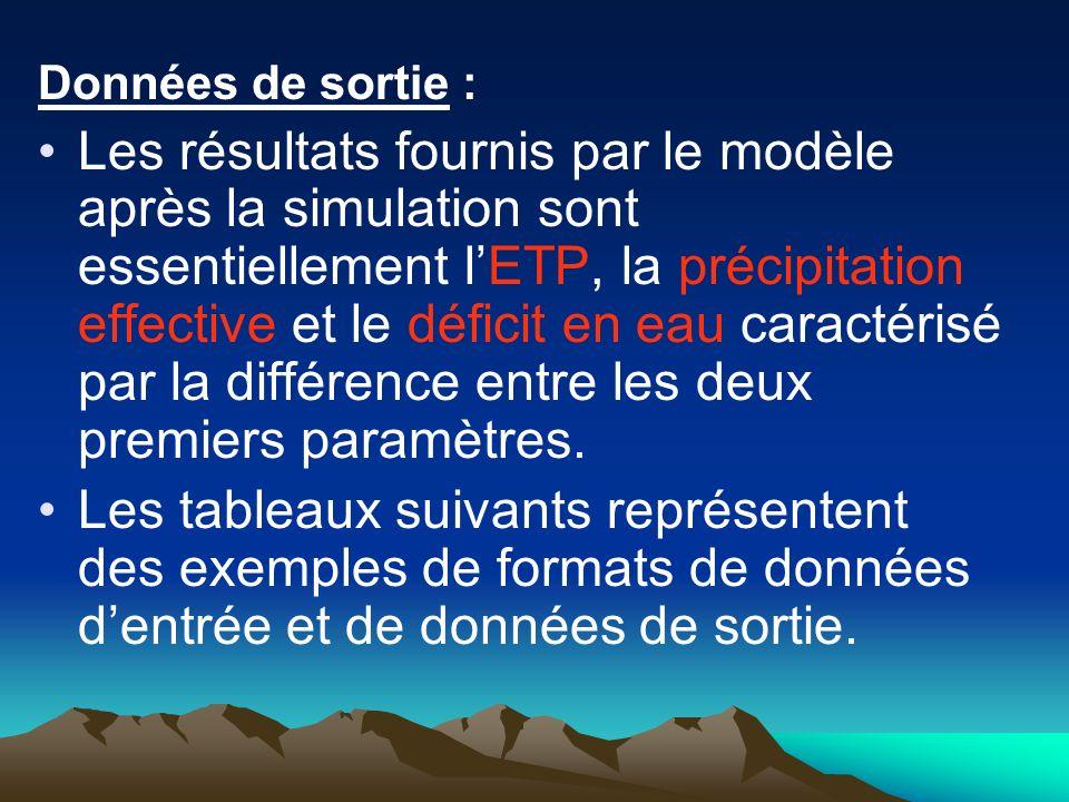 Données de sortie : Les résultats fournis par le modèle après la simulation sont essentiellement lETP, la précipitation effective et le déficit en eau
