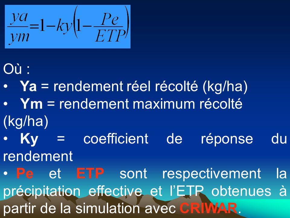 Où : Ya = rendement réel récolté (kg/ha) Ym = rendement maximum récolté (kg/ha) Ky = coefficient de réponse du rendement Pe et ETP sont respectivement