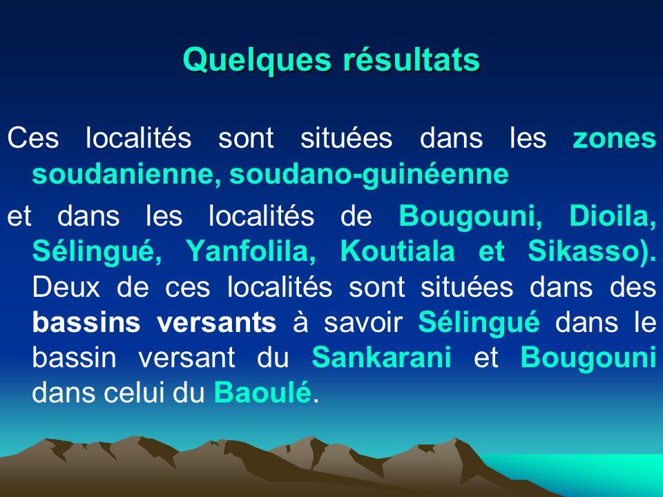 Quelques résultats Ces localités sont situées dans les zones soudanienne, soudano-guinéenne et dans les localités de Bougouni, Dioila, Sélingué, Yanfo