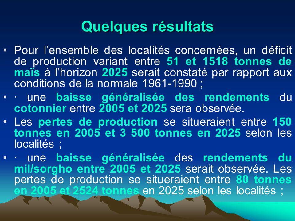 Quelques résultats Pour lensemble des localités concernées, un déficit de production variant entre 51 et 1518 tonnes de maïs à lhorizon 2025 serait co