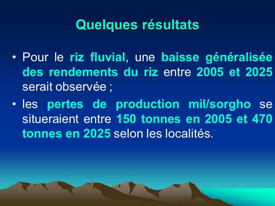 Quelques résultats Pour le riz fluvial, une baisse généralisée des rendements du riz entre 2005 et 2025 serait observée ; les pertes de production mil