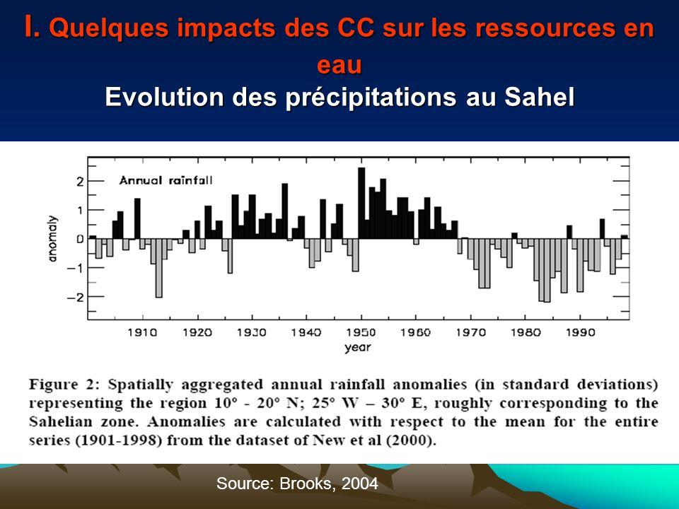 I. Quelques impacts des CC sur les ressources en eau Evolution des précipitations au Sahel Source: Brooks, 2004