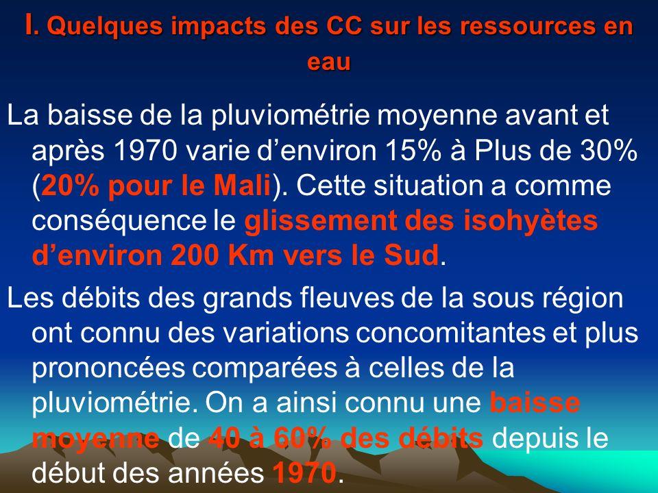 I. Quelques impacts des CC sur les ressources en eau La baisse de la pluviométrie moyenne avant et après 1970 varie denviron 15% à Plus de 30% (20% po