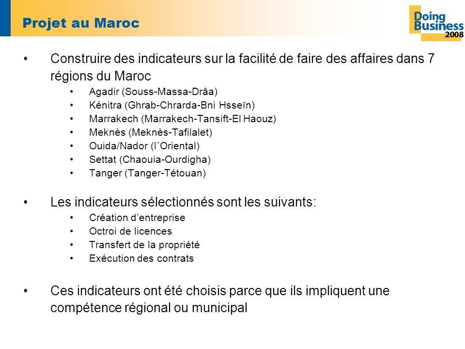 Projet au Maroc Construire des indicateurs sur la facilité de faire des affaires dans 7 régions du Maroc Agadir (Souss-Massa-Drâa) Kénitra (Ghrab-Chrarda-Bni Hsseïn) Marrakech (Marrakech-Tansift-El Haouz) Meknès (Meknès-Tafilalet) Ouida/Nador (l´Oriental) Settat (Chaouia-Ourdigha) Tanger (Tanger-Tétouan) Les indicateurs sélectionnés sont les suivants: Création dentreprise Octroi de licences Transfert de la propriété Exécution des contrats Ces indicateurs ont été choisis parce que ils impliquent une compétence régional ou municipal