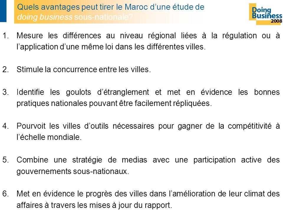 Quels avantages peut tirer le Maroc dune étude de doing business sous-nationale.