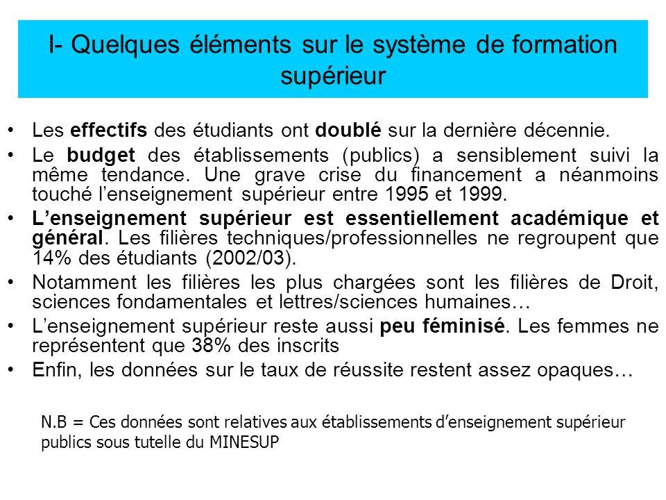 I- Eléments sur la structure économique et de lemploi formel au Cameroun Economie majoritairement tertiaire.