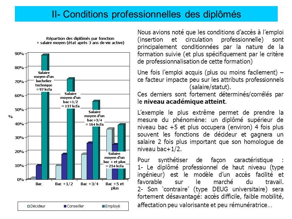 III- Evolution des besoins de qualifications Il est notable que – sur le court/moyen terme – les profils moins appliqués/orientés vont déclinés: agent de maîtrise, cadres administratifs et employés.