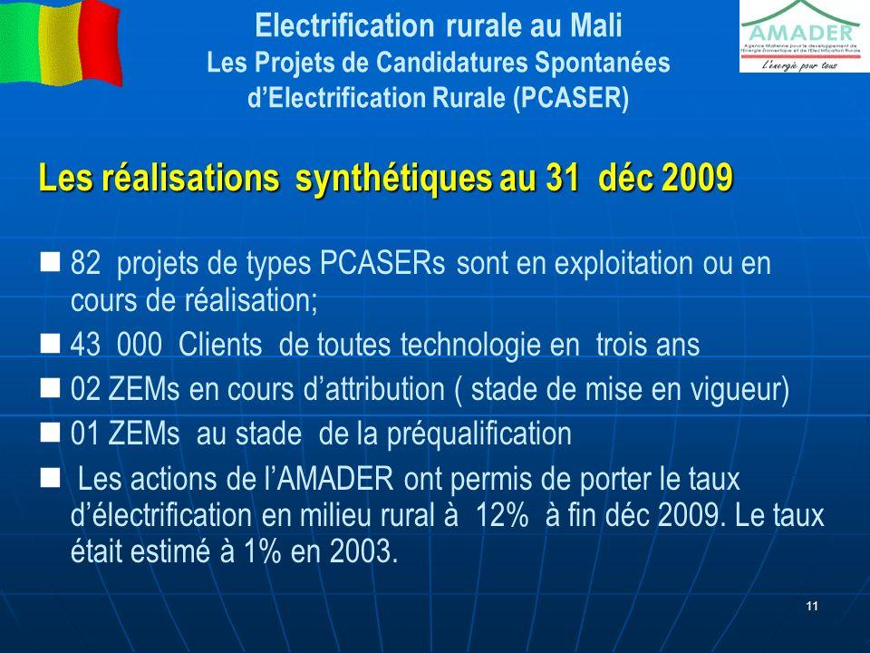 11 Electrification rurale au Mali Les Projets de Candidatures Spontanées dElectrification Rurale (PCASER) Les réalisations synthétiques au 31 déc 2009