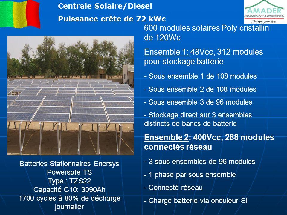 600 modules solaires Poly cristallin de 120Wc Ensemble 1: 48Vcc, 312 modules pour stockage batterie - Sous ensemble 1 de 108 modules - Sous ensemble 2