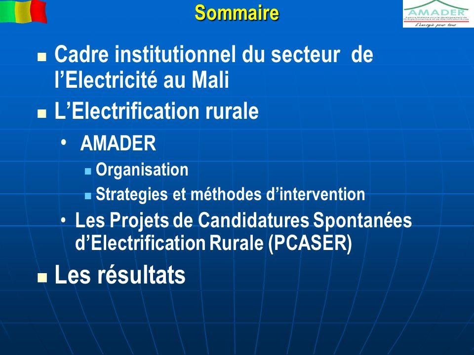 Sommaire Cadre institutionnel du secteur de lElectricité au Mali LElectrification rurale AMADER Organisation Strategies et méthodes dintervention Les