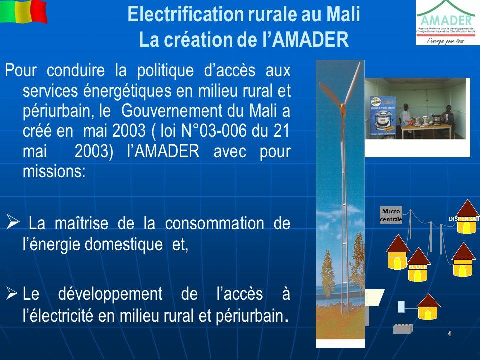 4 Electrification rurale au Mali La création de lAMADER Pour conduire la politique daccès aux services énergétiques en milieu rural et périurbain, le
