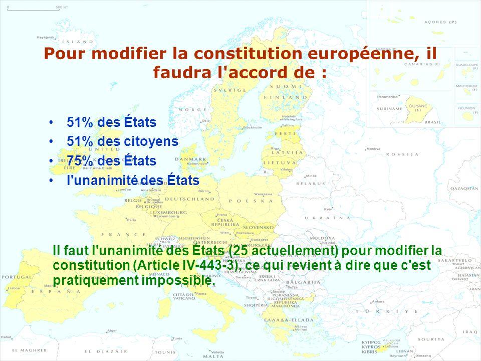 Pour modifier la constitution européenne, il faudra l'accord de : 51% des États 51% des citoyens 75% des États l'unanimité des États Il faut l'unanimi