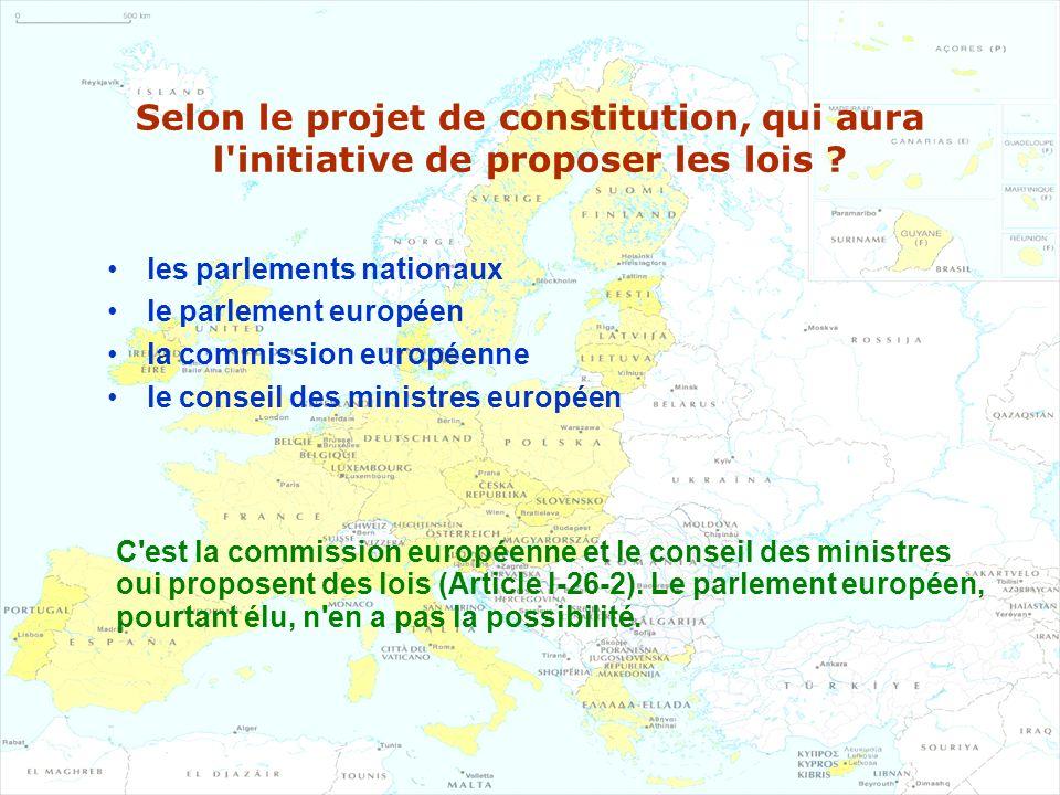 Selon le projet de constitution, qui aura l'initiative de proposer les lois ? les parlements nationaux le parlement européen la commission européenne
