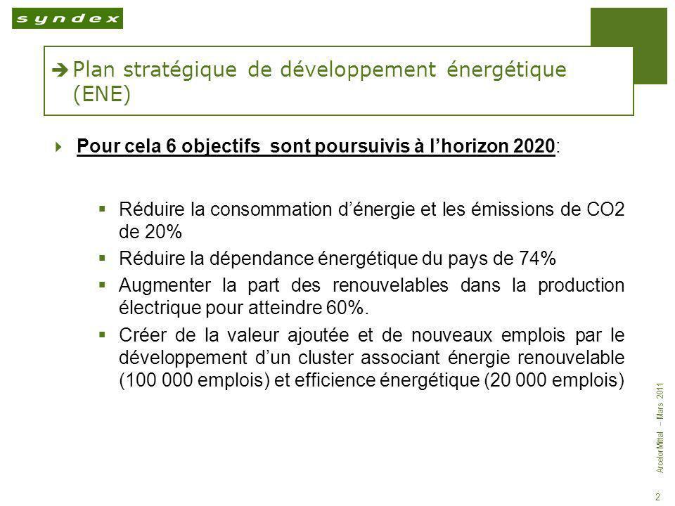 ArcelorMittal – Mars 2011 2 Plan stratégique de développement énergétique (ENE) Pour cela 6 objectifs sont poursuivis à lhorizon 2020: Réduire la cons