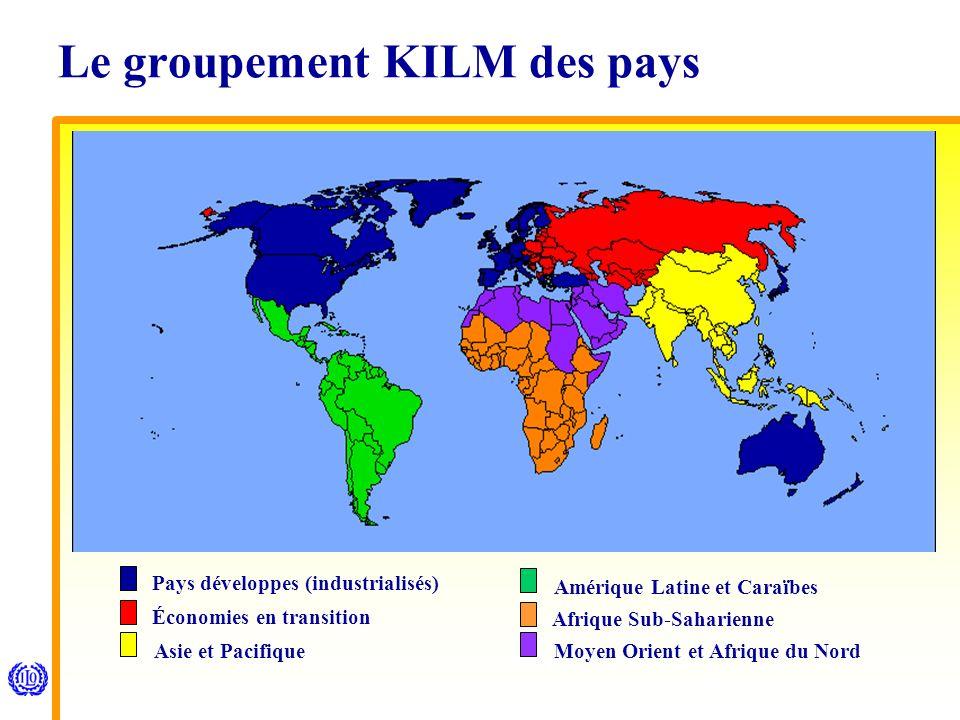 Pays développes (industrialisés) Économies en transition Asie et Pacifique Amérique Latine et Caraïbes Afrique Sub-Saharienne Moyen Orient et Afrique du Nord Le groupement KILM des pays