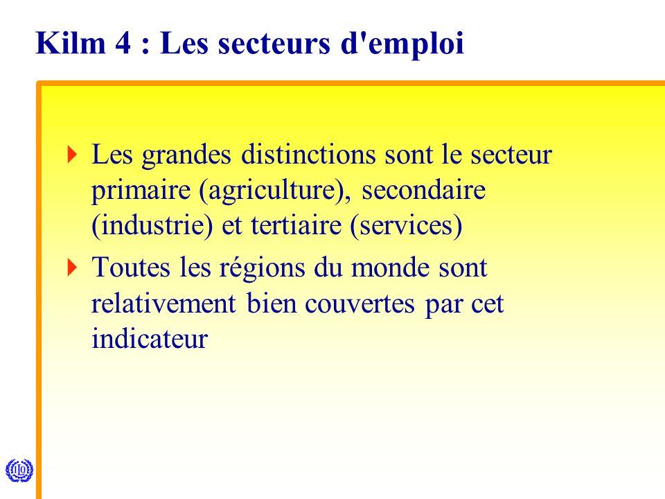 Kilm 4 : Les secteurs d emploi Les grandes distinctions sont le secteur primaire (agriculture), secondaire (industrie) et tertiaire (services) Toutes les régions du monde sont relativement bien couvertes par cet indicateur