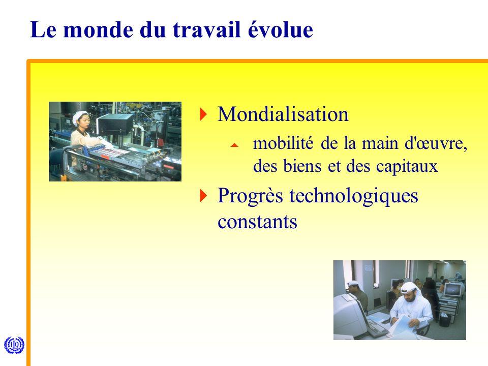 Le monde du travail évolue Mondialisation mobilité de la main d œuvre, des biens et des capitaux Progrès technologiques constants