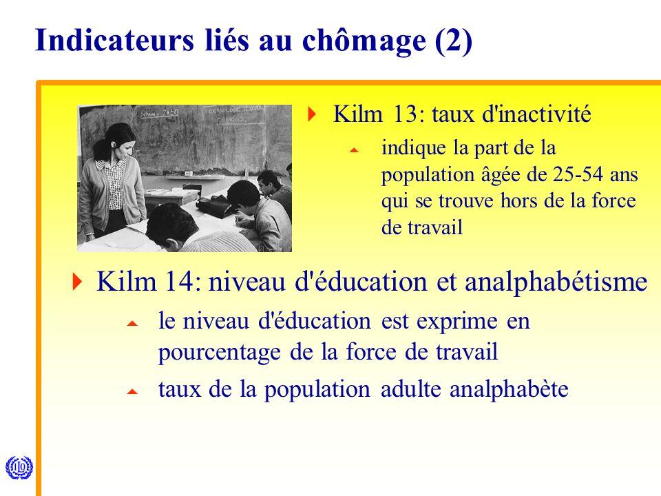 Indicateurs liés au chômage (2) Kilm 13: taux d inactivité indique la part de la population âgée de 25-54 ans qui se trouve hors de la force de travail Kilm 14: niveau d éducation et analphabétisme le niveau d éducation est exprime en pourcentage de la force de travail taux de la population adulte analphabète