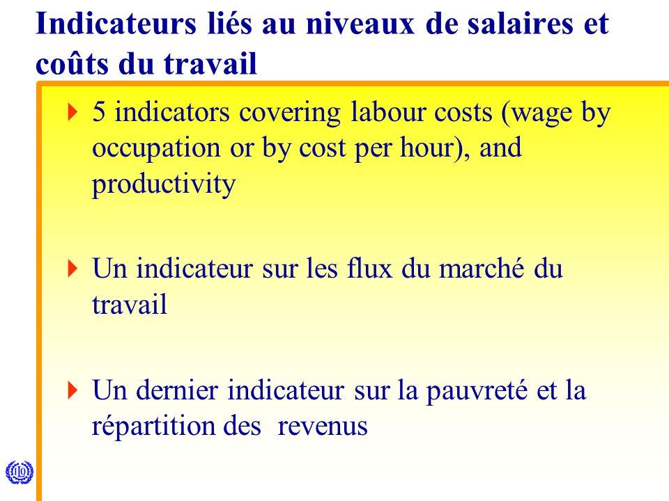 Indicateurs liés au niveaux de salaires et coûts du travail 5 indicators covering labour costs (wage by occupation or by cost per hour), and productivity Un indicateur sur les flux du marché du travail Un dernier indicateur sur la pauvreté et la répartition des revenus