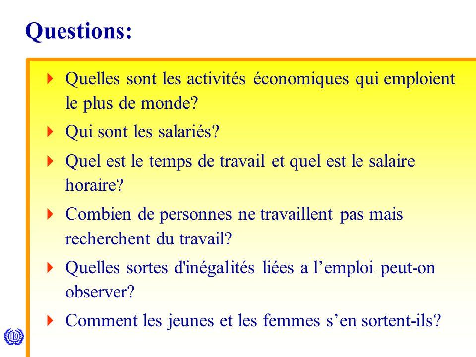 Questions: Quelles sont les activités économiques qui emploient le plus de monde.