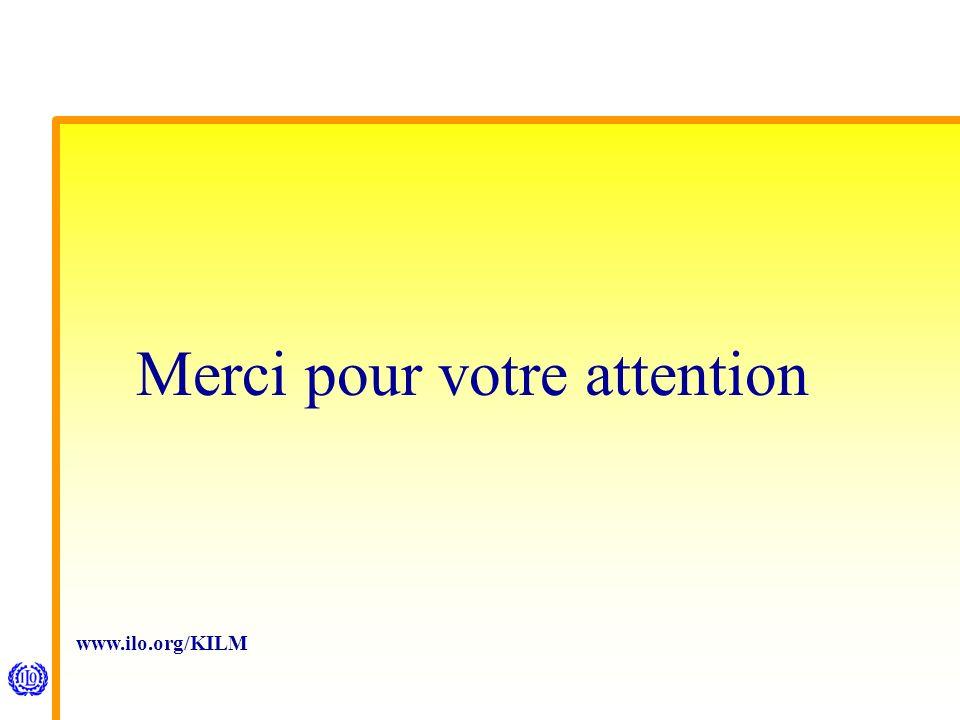 www.ilo.org/KILM Merci pour votre attention