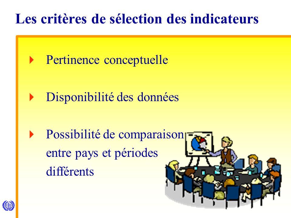 Les critères de sélection des indicateurs Pertinence conceptuelle Disponibilité des données Possibilité de comparaison entre pays et périodes différents