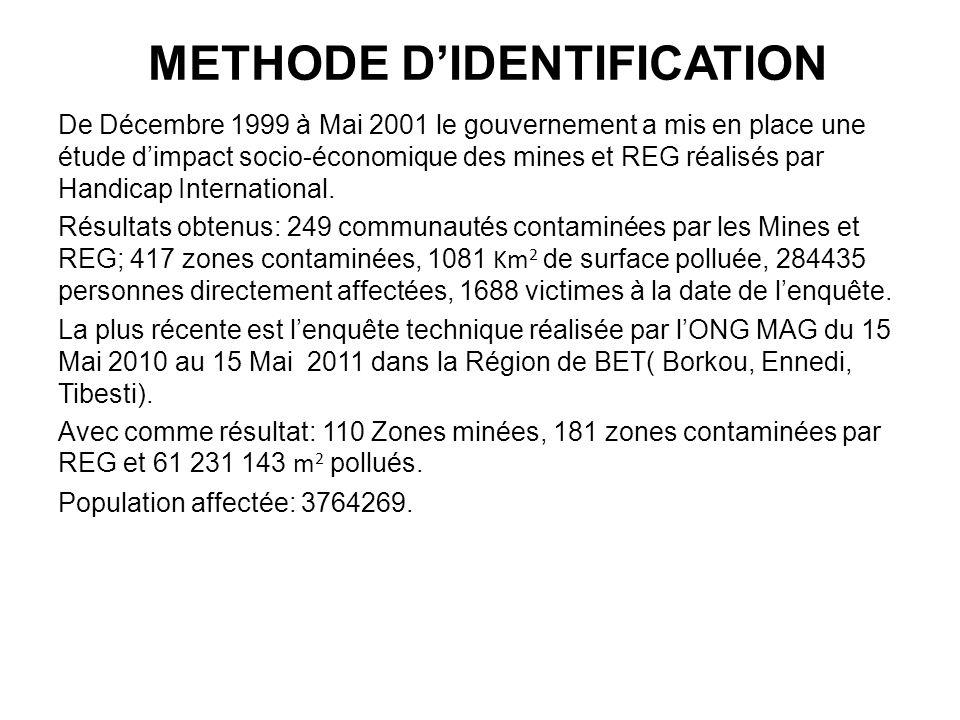 METHODE DIDENTIFICATION De Décembre 1999 à Mai 2001 le gouvernement a mis en place une étude dimpact socio-économique des mines et REG réalisés par Handicap International.