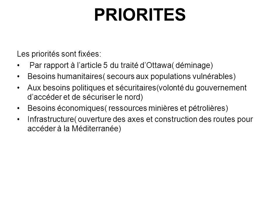 PRIORITES Les priorités sont fixées: Par rapport à larticle 5 du traité dOttawa( déminage) Besoins humanitaires( secours aux populations vulnérables) Aux besoins politiques et sécuritaires(volonté du gouvernement daccéder et de sécuriser le nord) Besoins économiques( ressources minières et pétrolières) Infrastructure( ouverture des axes et construction des routes pour accéder à la Méditerranée)